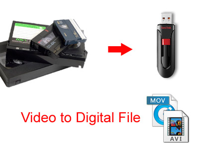 Video to Digital File