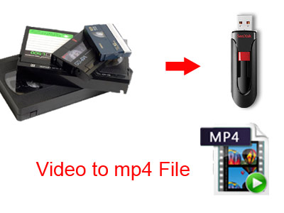 Video to mp4 File