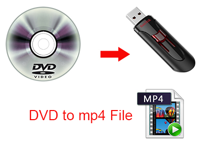 DVD to mp4 File